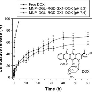 schematic diagram of designing heterogeneous dimer peptide