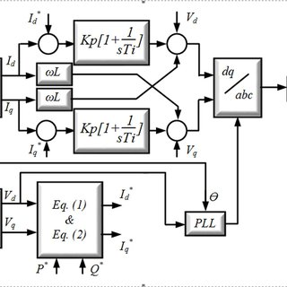 (PDF) An improved synchronous reference frame current