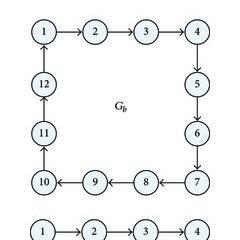 Basic block diagram of a Virtual Private Network scenario