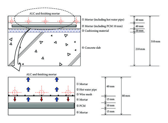 hight resolution of fabrication process of experimental modules for existing and pcm underfloor heating system