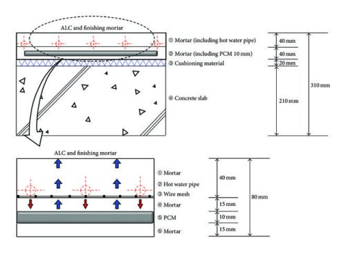 small resolution of fabrication process of experimental modules for existing and pcm underfloor heating system