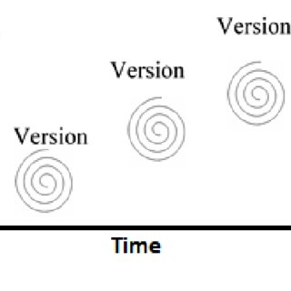 BPMN Diagram (Business Process Model and Notation