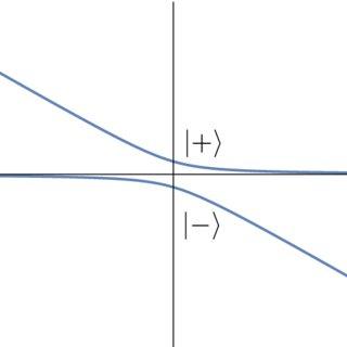 (PDF) BQP-completeness of Scattering in Scalar Quantum