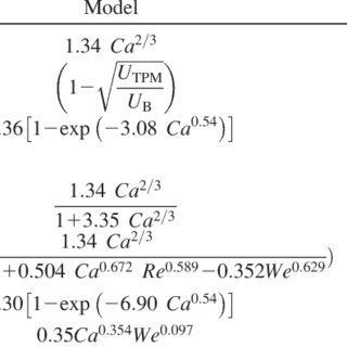 Viscosity vs shear rate of the nonNewtonian fluids used N1 and N2  Download Scientific
