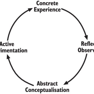 (PDF) Reflection and assessment in clinical legal