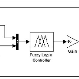 (PDF) The PLC-based Industrial Temperature Control System