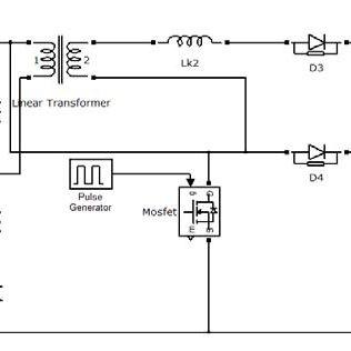 2: Block diagram of a closed-loop control system