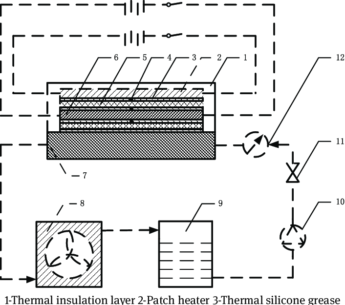 Schematic diagram of the experimental setup of water