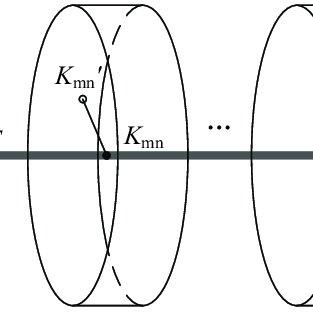 (PDF) A Fast Measuring Method for the Inner Diameter of