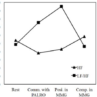 (PDF) Effects of Communication Robot on Distress Reduction