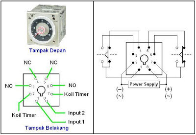 Nc On Wiring Diagram