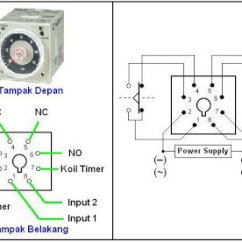 Omron 24v Relay Wiring Diagram Parts Of The Globe Theatre Gambar 3 H3cr A8 Download Scientificgambar