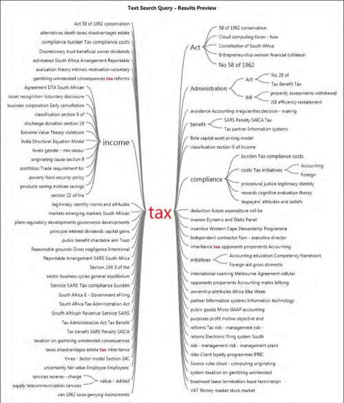 small resolution of word tree diagram tax source