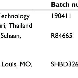 Displacement calibration process. An Instron 5848