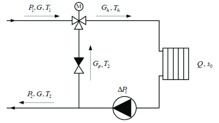 CHSSA diagram with adjustment using a three-way valve