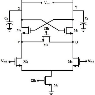 Full adder using two XNOR gates and multiplexer (a) Block