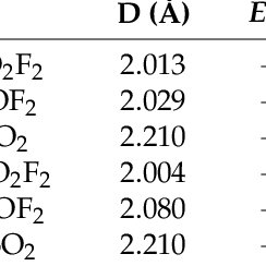 Geometric structures after optimization: (a) intrinsic
