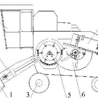 (PDF) Development of multi-functional combine harvester