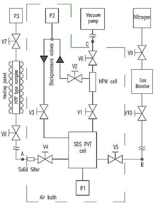 small resolution of schematic diagram of the laboratory unit p pump v valve a