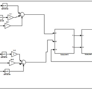 (PDF) A Hybrid Fuzzy Logic FOPID Position Controller for