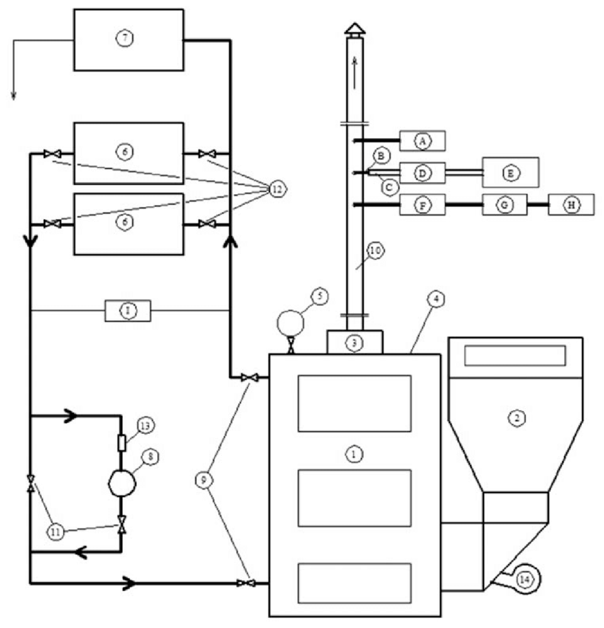 Schematic diagram of the research boiler installation