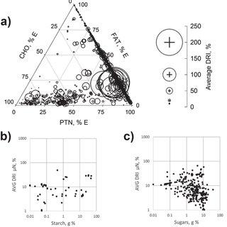 (PDF) Subclinical Diabetes