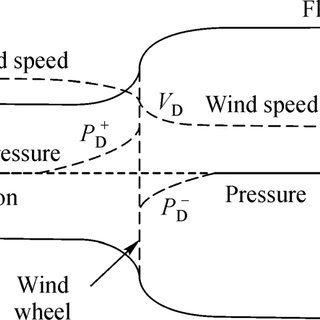 (PDF) Review of fluid and control technology of hydraulic