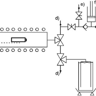 Schematic of the test rig consisting of electric