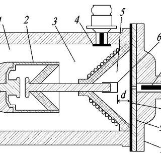 Block-diagram of experimental setup 1: 1 = photodetector