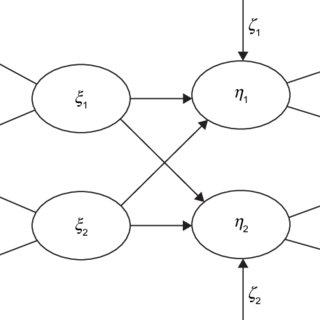(PDF) Common methods of biological age estimation