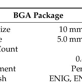 (PDF) Packaging Reliability Effect of ENIG and ENEPIG