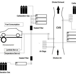 Flow chart of Air Compressor Figure-5 shows about the