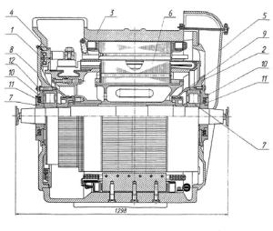 Lootive Traction Motor Design  impremedia