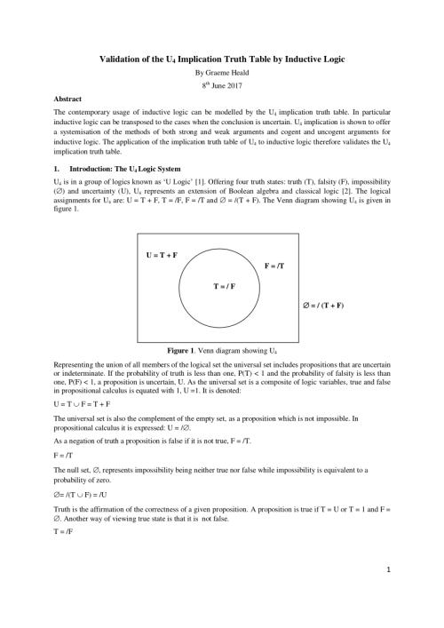 small resolution of figure 1 venn diagram showing u 4 scientific diagram boolean algebra venn diagram circuit diagram boolean expression wiring diagrams