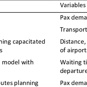 (PDF) An Econometric Dynamic Model to estimate passenger