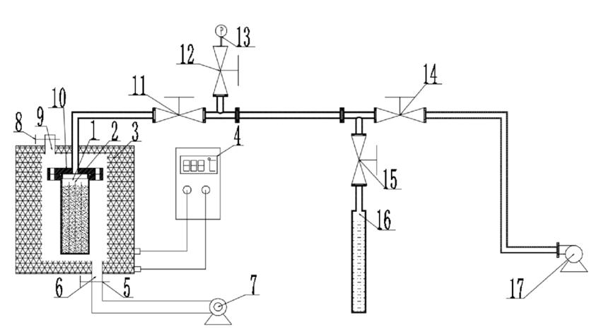 pressure transmitter schematic diagram