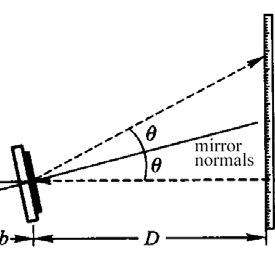The improved device to measure Young's modulus by laser