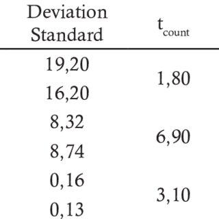 (PDF) Improving the Visual-Spatial Intelligence snd