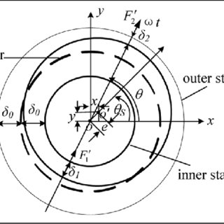 (PDF) Optimal design of a multi-phase double-stator