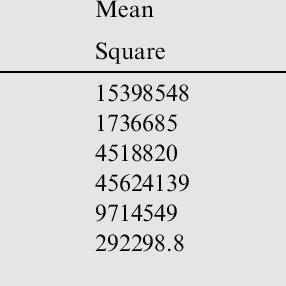 (PDF) Statistical optimisation of xylanase production by