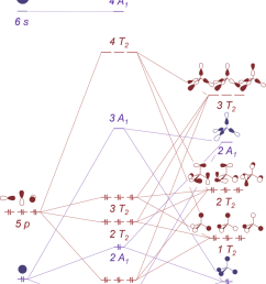 mo diagram of t d cso 4 as interaction between a cs ion and an o 4 fragment the interactions within a 1 symmetry are in purple  [ 850 x 1196 Pixel ]