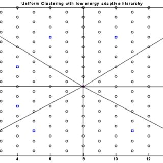 (PDF) A Cross-Layer Optimization Framework for Energy
