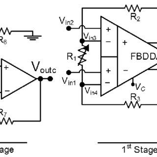 The gate-level implementation of 1-bit full-adder using