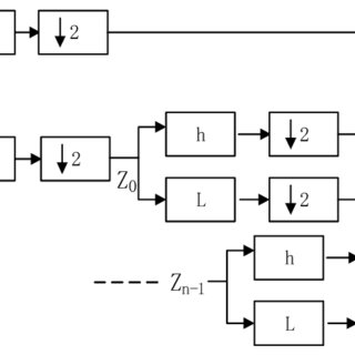 Pre-fault and post-fault current signal for a-g fault