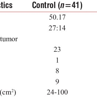 (PDF) The Effect of Honey on Radiation-induced Oral