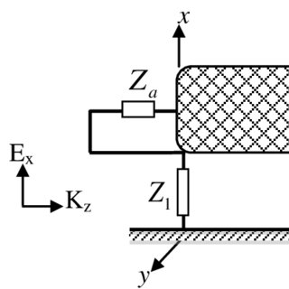 (PDF) Circuit models of Lossy Coaxial Shielded cables to