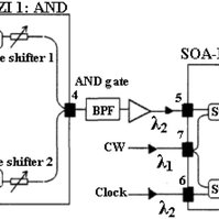 Schematic diagram of XNOR gate using two series MZIs. BPF