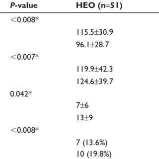 Spirometry interpretation algorithm from the Primary