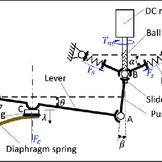 3D design and prototype hardware of the lever-based servo