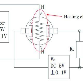 Advantage and disadvantage of MQ5 and MQ6 gas sensor